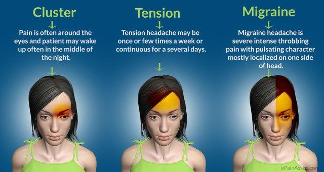 diagnosis-of-headache